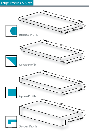 Edge-Profile-&-Sizes
